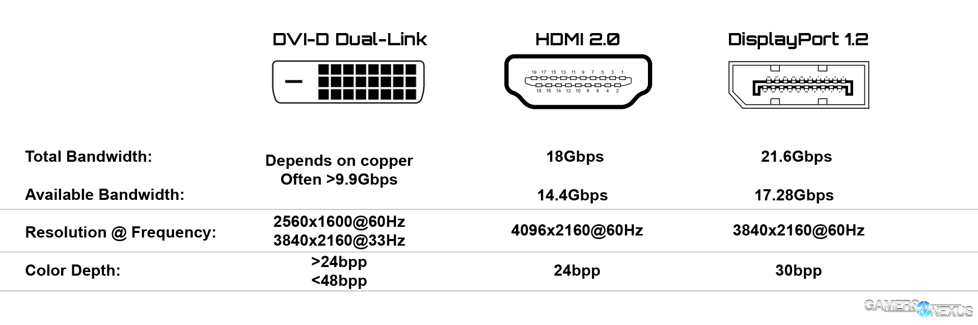 how to tell the difference between usb 2.0 and 3.0